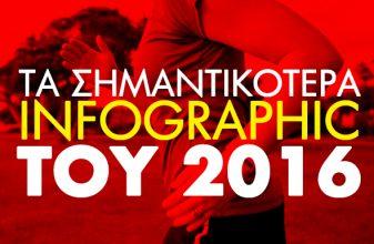 Τα infographics της χρονιάς