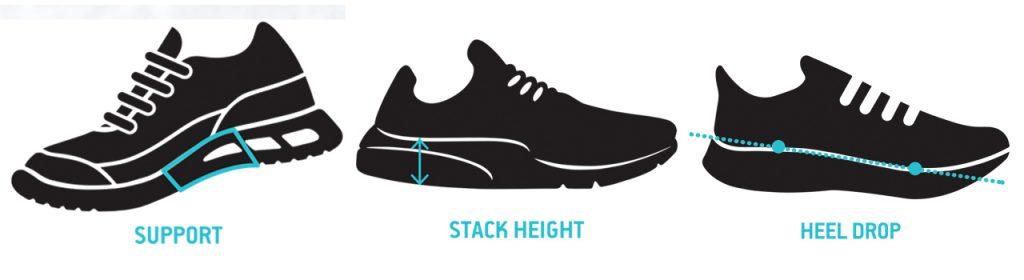 χαρακτηριστικά παπουτσιού για τρέξιμο