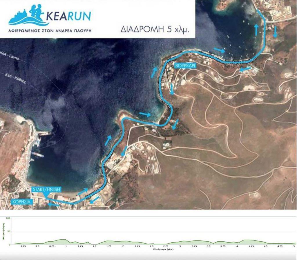 Kea Run χάρτης 5χλμ.